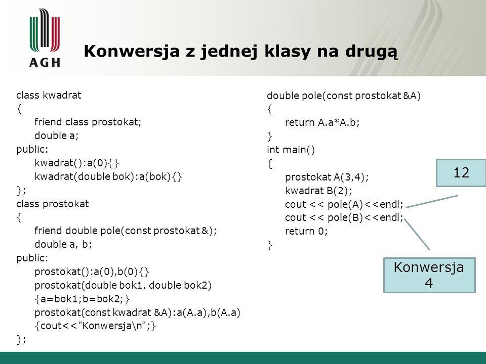 Kilka ciekawych sytuacji 4.Mamy obiekt OB klasy KL, dwie konwersję KL->int i KL->double oraz dwie funkcję: 1.void fun(double); 2.void fun(int); Wywołujemy: fun(OB); Wystąpi BŁĄD.