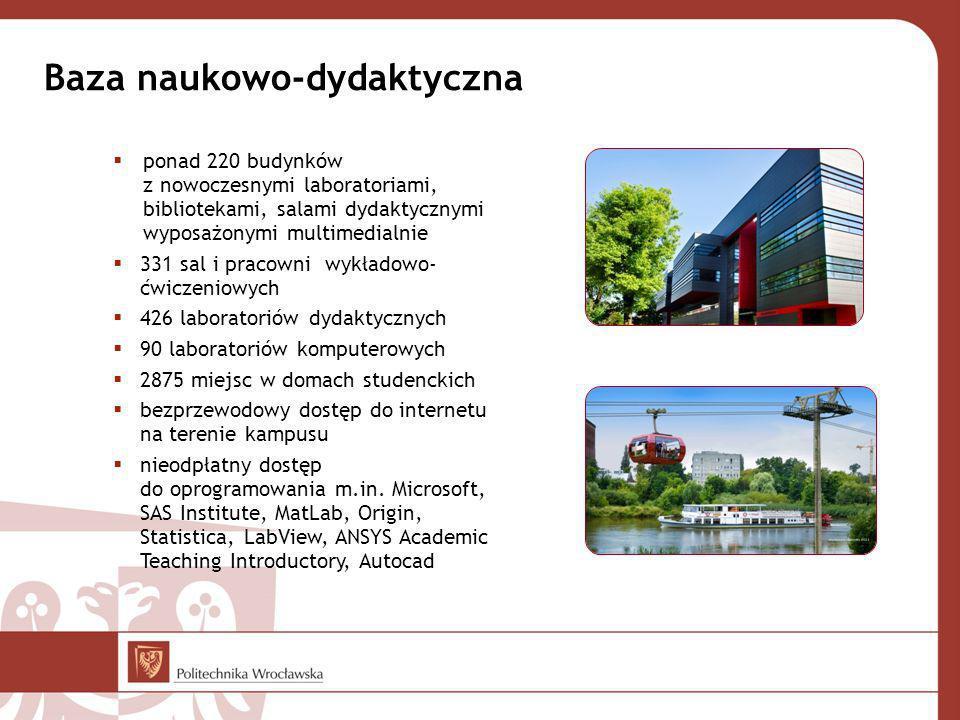 Baza naukowo-dydaktyczna ponad 220 budynków z nowoczesnymi laboratoriami, bibliotekami, salami dydaktycznymi wyposażonymi multimedialnie 331 sal i pra