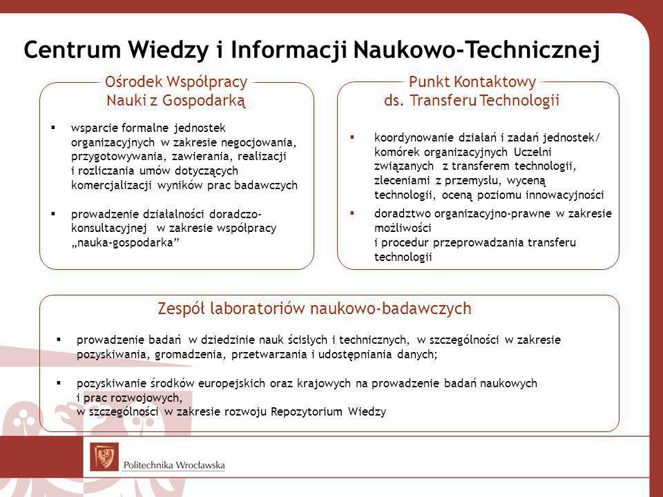 koordynowanie działań i zadań jednostek/ komórek organizacyjnych Uczelni związanych z transferem technologii, zleceniami z przemysłu, wyceną technologii, oceną poziomu innowacyjności doradztwo organizacyjno-prawne w zakresie możliwości i procedur przeprowadzania transferu technologii Centrum Wiedzy i Informacji Naukowo-Technicznej wsparcie formalne jednostek organizacyjnych w zakresie negocjowania, przygotowywania, zawierania, realizacji i rozliczania umów dotyczących komercjalizacji wyników prac badawczych prowadzenie działalności doradczo- konsultacyjnej w zakresie współpracy nauka-gospodarka prowadzenie badań w dziedzinie nauk ścisłych i technicznych, w szczególności w zakresie pozyskiwania, gromadzenia, przetwarzania i udostępniania danych; pozyskiwanie środków europejskich oraz krajowych na prowadzenie badań naukowych i prac rozwojowych, w szczególności w zakresie rozwoju Repozytorium Wiedzy Zespół laboratoriów naukowo-badawczych
