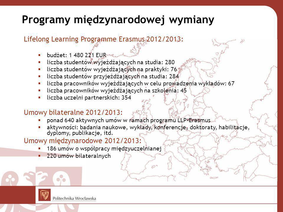 Programy międzynarodowej wymiany Lifelong Learning Programme Erasmus 2012/2013: budżet: 1 480 221 EUR liczba studentów wyjeżdżających na studia: 280 liczba studentów wyjeżdżających na praktyki: 76 liczba studentów przyjeżdżających na studia: 284 liczba pracowników wyjeżdżających w celu prowadzenia wykładów: 67 liczba pracowników wyjeżdżających na szkolenia: 45 liczba uczelni partnerskich: 354 Umowy bilateralne 2012/2013: ponad 640 aktywnych umów w ramach programu LLP-Erasmus aktywności: badania naukowe, wykłady, konferencje, doktoraty, habilitacje, dyplomy, publikacje, itd.