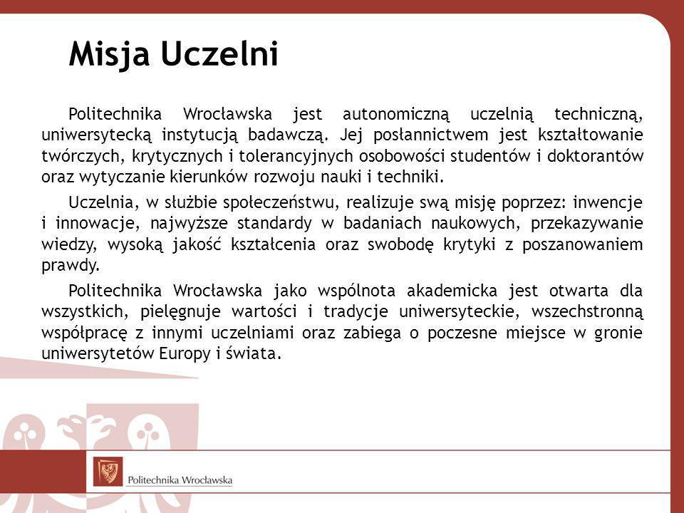 Jakość kształcenia i akredytacje Uczelniany System Zapewnienia Jakości Kształcenia monitorowanie standardów akademickich ocena procesu nauczania ocena jakości i warunków prowadzenia zajęć dydaktycznych ocena dostępności informacji na temat kształcenia Państwowa Komisja Akredytacyjna ocena wyróżniająca dla 7 kierunków Architektura i Urbanistyka Automatyka i Robotyka (Wydział Elektroniki) Budownictwo Elektrotechnika (Wydział Elektryczny) Elektronika i Telekomunikacja (Wydział Elektroniki Mikrosystemów i Fotoniki) Technologia Chemiczna Wydział Mechaniczny (ocena instytucjonalna) ocena pozytywna dla 40 kierunków Uniwersytecka Komisja Akredytacyjna akredytacje dla 4 kierunków studiów European Federation of National Engineering Associations akredytacje dla 13 kierunków studiów European Chemistry Thematic Network akredytacje dla 2 kierunków studiów Der Vorsitzende der Staatlichen Akkreditierungskommission akredytacja dla programu Information Technologies European Network for Quality of Higher Engineering Education for Industry Certyfikat QUESTE dla Informatyki Europejskie Konsorcjum Matematyki Przemysłowej (ECMI – European Consortium for Mathematics in Industry akredytacja dla specjalności Mathematics for Industry and Commerce