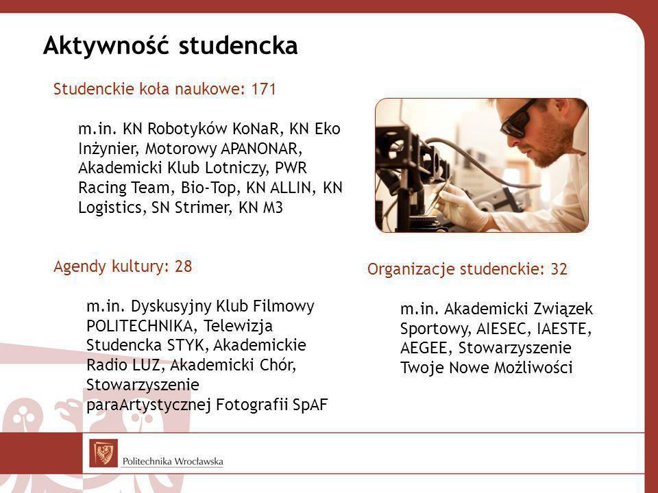 Aktywność studencka Studenckie koła naukowe: 171 m.in.