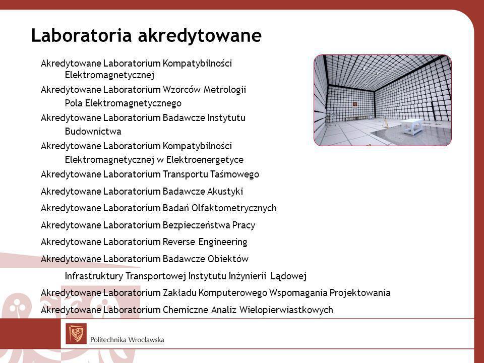 Laboratoria akredytowane Akredytowane Laboratorium Kompatybilności Elektromagnetycznej Akredytowane Laboratorium Wzorców Metrologii Pola Elektromagnet