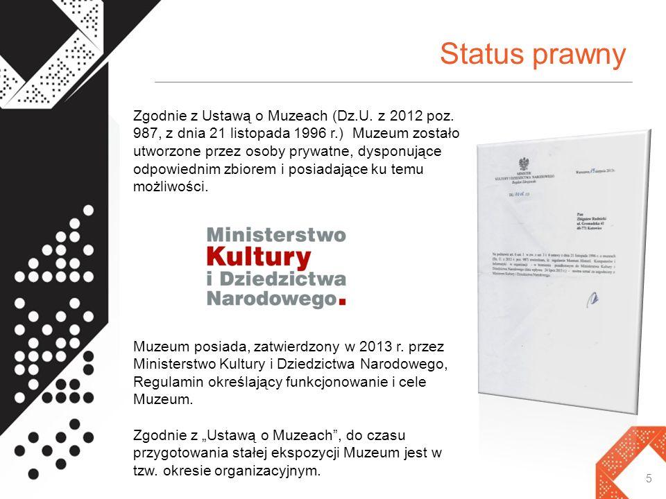 Status prawny 5 Zgodnie z Ustawą o Muzeach (Dz.U. z 2012 poz. 987, z dnia 21 listopada 1996 r.) Muzeum zostało utworzone przez osoby prywatne, dysponu