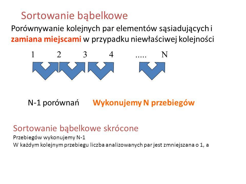 Porównywanie kolejnych par elementów sąsiadujących i zamiana miejscami w przypadku niewłaściwej kolejności Sortowanie bąbelkowe 1234.....N N-1 porówna