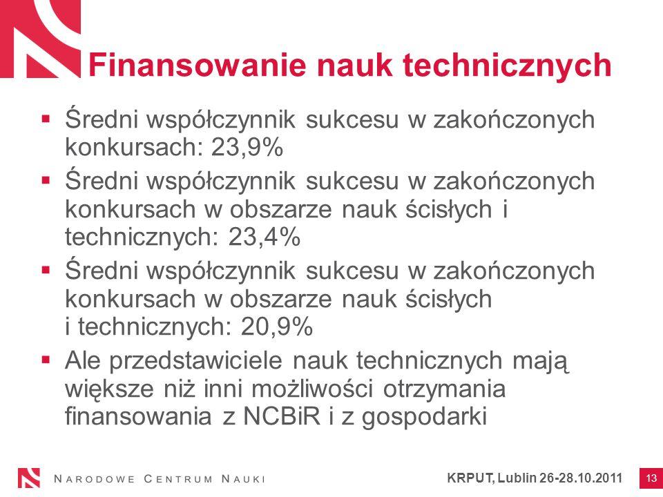 Finansowanie nauk technicznych Średni współczynnik sukcesu w zakończonych konkursach: 23,9% Średni współczynnik sukcesu w zakończonych konkursach w obszarze nauk ścisłych i technicznych: 23,4% Średni współczynnik sukcesu w zakończonych konkursach w obszarze nauk ścisłych i technicznych: 20,9% Ale przedstawiciele nauk technicznych mają większe niż inni możliwości otrzymania finansowania z NCBiR i z gospodarki 13 KRPUT, Lublin 26-28.10.2011