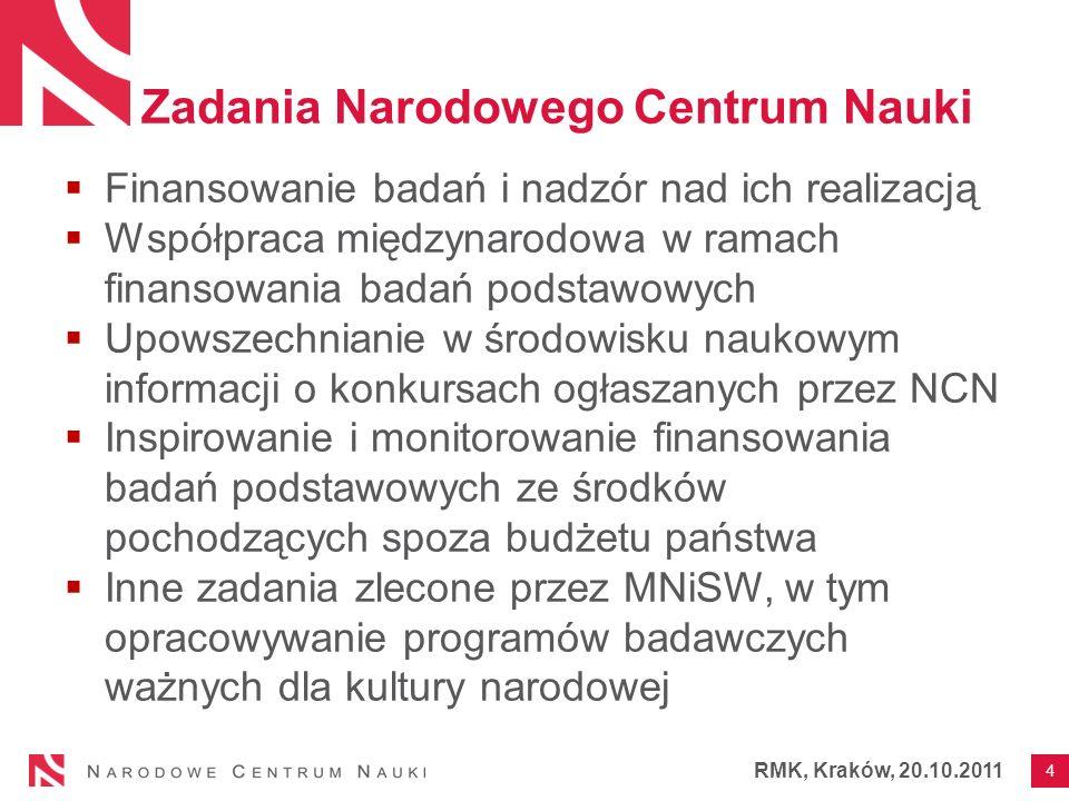 Struktura NCN Rada NCN 24.