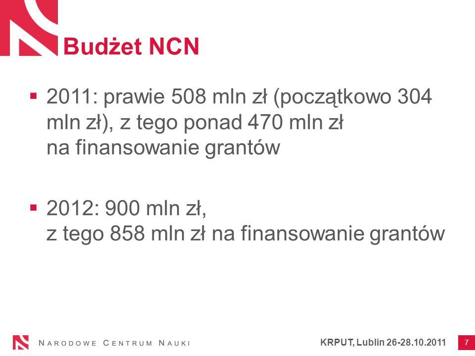 Budżet NCN 2011: prawie 508 mln zł (początkowo 304 mln zł), z tego ponad 470 mln zł na finansowanie grantów 2012: 900 mln zł, z tego 858 mln zł na finansowanie grantów 7 KRPUT, Lublin 26-28.10.2011