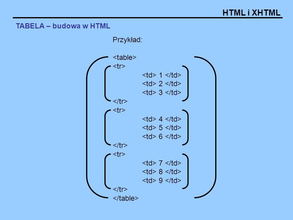 HTML i XHTML TABELA – budowa w HTML Przykład: 1 2 3 4 5 6 7 8 9