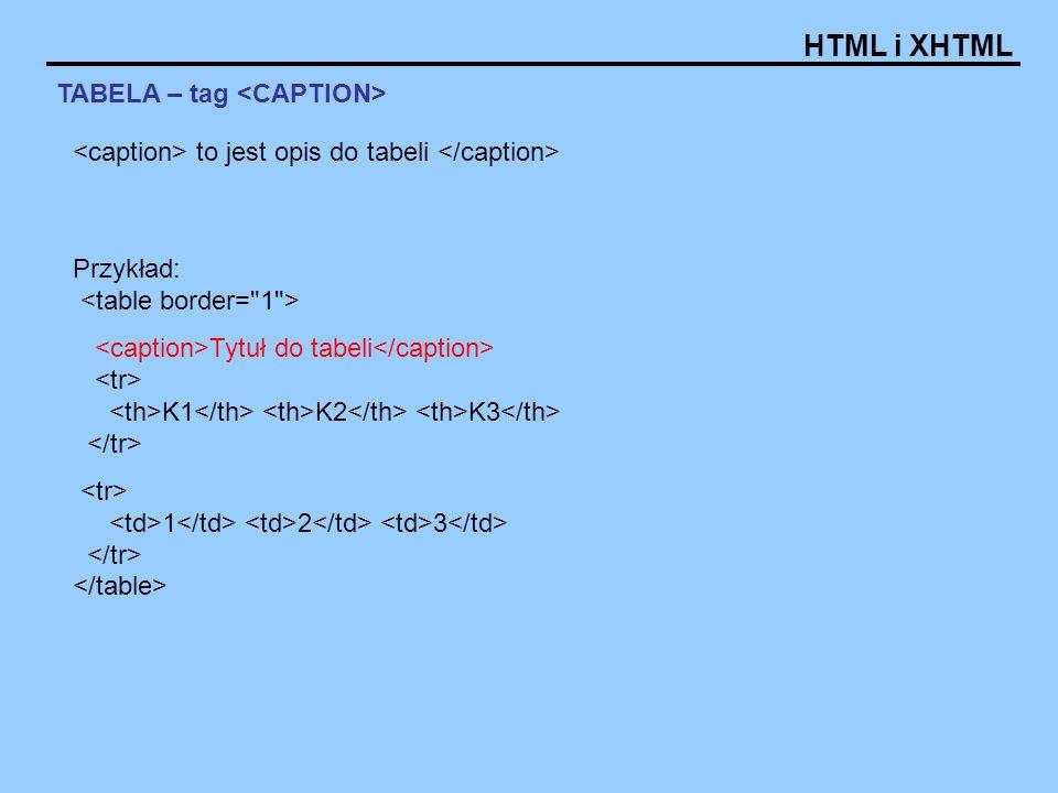 HTML i XHTML TABELA – tag to jest opis do tabeli Przykład: Tytuł do tabeli K1 K2 K3 1 2 3
