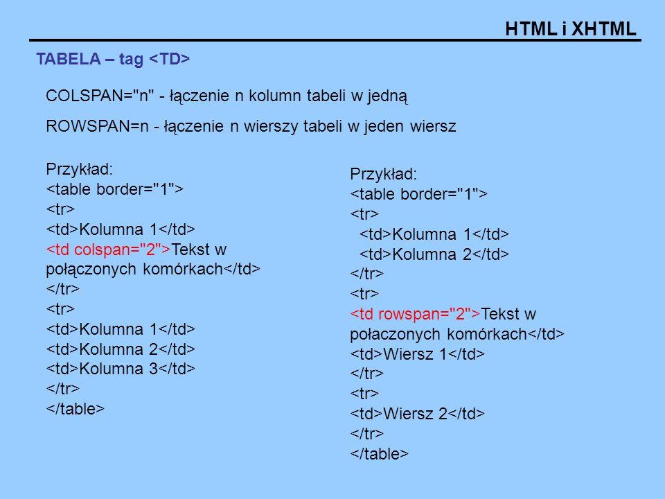 HTML i XHTML TABELA – tag Przykład: Kolumna 1 Tekst w połączonych komórkach Kolumna 1 Kolumna 2 Kolumna 3 COLSPAN= n - łączenie n kolumn tabeli w jedną ROWSPAN=n - łączenie n wierszy tabeli w jeden wiersz Przykład: Kolumna 1 Kolumna 2 Tekst w połaczonych komórkach Wiersz 1 Wiersz 2