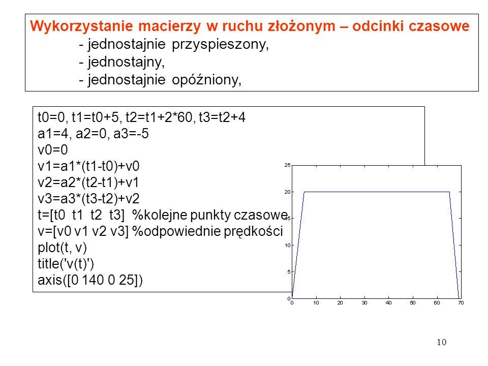 10 t0=0, t1=t0+5, t2=t1+2*60, t3=t2+4 a1=4, a2=0, a3=-5 v0=0 v1=a1*(t1-t0)+v0 v2=a2*(t2-t1)+v1 v3=a3*(t3-t2)+v2 t=[t0 t1 t2 t3] %kolejne punkty czasow