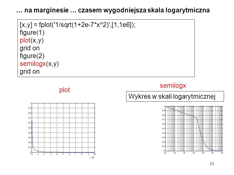 11 [x,y] = fplot('1/sqrt(1+2e-7*x^2)',[1,1e6]); figure(1) plot(x,y) grid on figure(2) semilogx(x,y) grid on Wykres w skali logarytmicznej … na margine