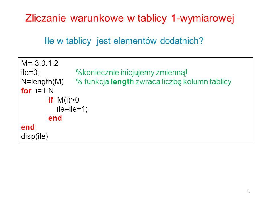 2 M=-3:0.1:2 ile=0;%koniecznie inicjujemy zmienną! N=length(M)% funkcja length zwraca liczbę kolumn tablicy for i=1:N if M(i)>0 ile=ile+1; end end; di