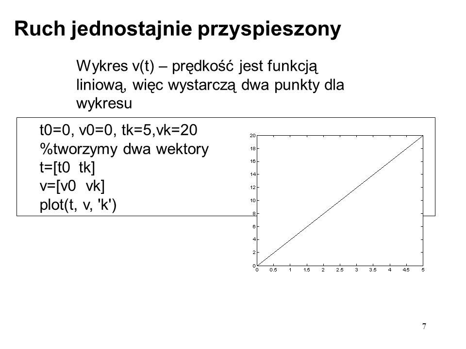 8 t0=0, v0=0, tk=5,vk=20 a=(v-v0)/(t-t0) % gęsta oś czasu t=t0 : 0.1 : tk s=v0*t+a*t.^2/2 plot(t, s, r ) hold on %zatrzymanie wykresu v=v0+a*(t-t0) plot(t, v, k ) title( s(t)-czerwony v(t) - czarny ) Ruch jednostajnie przyspieszony s(t) to parabola, więc potrzebujemy więcej punktów