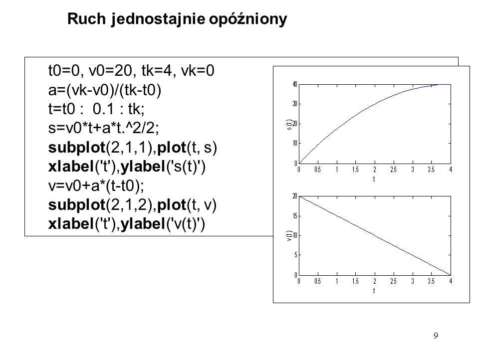 9 t0=0, v0=20, tk=4, vk=0 a=(vk-v0)/(tk-t0) t=t0 : 0.1 : tk; s=v0*t+a*t.^2/2; subplot(2,1,1),plot(t, s) xlabel('t'),ylabel('s(t)') v=v0+a*(t-t0); subp