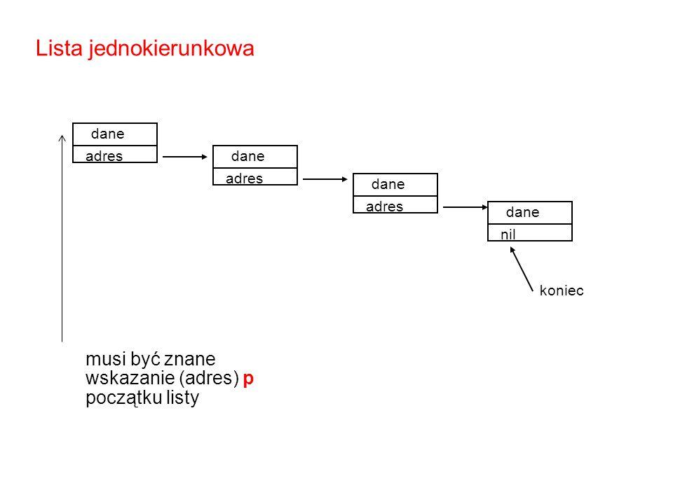 Lista jednokierunkowa dane adresdane adres dane adres dane nil koniec musi być znane wskazanie (adres) p początku listy