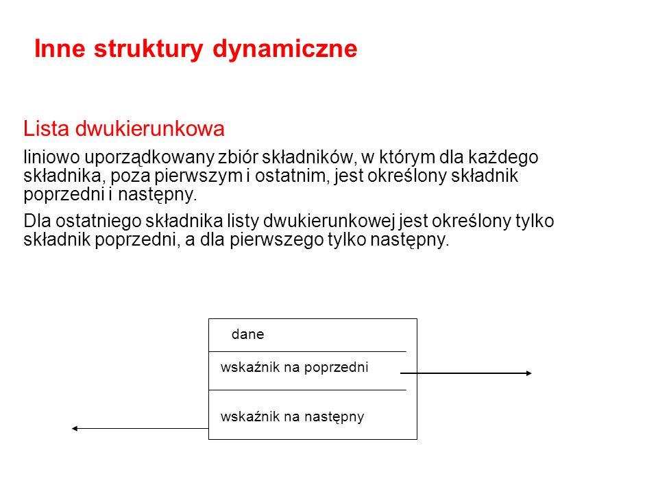 Lista dwukierunkowa liniowo uporządkowany zbiór składników, w którym dla każdego składnika, poza pierwszym i ostatnim, jest określony składnik poprzed