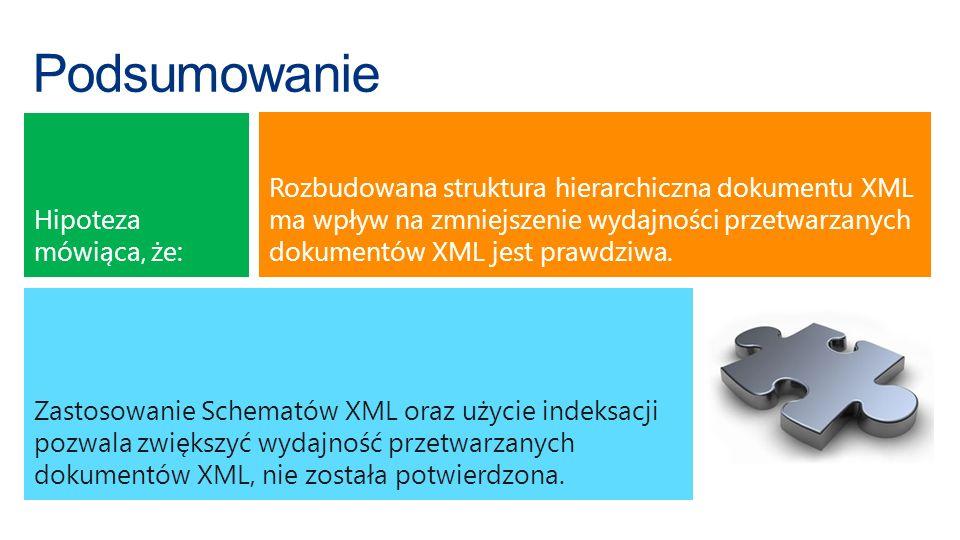 Podsumowanie Zastosowanie Schematów XML oraz użycie indeksacji pozwala zwiększyć wydajność przetwarzanych dokumentów XML, nie została potwierdzona.