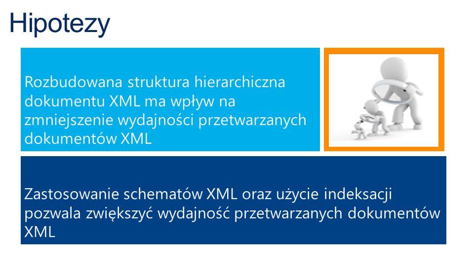 Rozbudowana struktura hierarchiczna dokumentu XML ma wpływ na zmniejszenie wydajności przetwarzanych dokumentów XML Zastosowanie schematów XML oraz użycie indeksacji pozwala zwiększyć wydajność przetwarzanych dokumentów XML Hipotezy