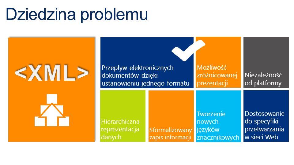 Dziedzina problemu Niezależność od platformy Dostosowanie do specyfiki przetwarzania w sieci Web Hierarchiczna reprezentacja danych Tworzenie nowych języków znacznikowych Sformalizowany zapis informacji Możliwość zróżnicowanej prezentacji Przepływ elektronicznych dokumentów dzięki ustanowieniu jednego formatu