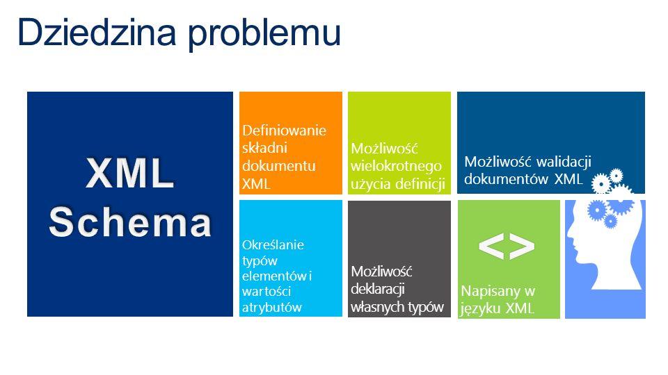Dziedzina problemu Możliwość deklaracji własnych typów Możliwość wielokrotnego użycia definicji Definiowanie składni dokumentu XML Określanie typów elementów i wartości atrybutów Możliwość walidacji dokumentów XML Napisany w języku XML<>