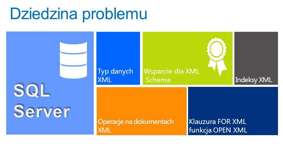 Typ danych XML Dziedzina problemu Indeksy XML Operacje na dokumentach XML Wsparcie dla XML Schema Klauzura FOR XML funkcja OPEN XML