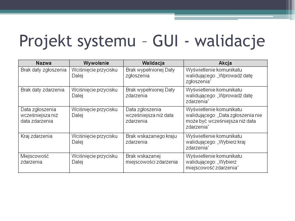 Projekt systemu – GUI - walidacje NazwaWywołanieWalidacjaAkcja Brak daty zgłoszeniaWciśnięcie przycisku Dalej Brak wypełnionej Daty zgłoszenia Wyświetlenie komunikatu walidującego: Wprowadź datę zgłoszenia Brak daty zdarzeniaWciśnięcie przycisku Dalej Brak wypełnionej Daty zdarzenia Wyświetlenie komunikatu walidującego: Wprowadź datę zdarzenia Data zgłoszenia wcześniejsza niż data zdarzenia Wciśnięcie przycisku Dalej Data zgłoszenia wcześniejsza niż data zdarzenia Wyświetlenie komunikatu walidującego: Data zgłoszenia nie może być wcześniejsza niż data zdarzenia Kraj zdarzeniaWciśnięcie przycisku Dalej Brak wskazanego kraju zdarzenia Wyświetlenie komunikatu walidującego: Wybierz kraj zdarzenia Miejscowość zdarzenia Wciśnięcie przycisku Dalej Brak wskazanej miejscowości zdarzenia Wyświetlenie komunikatu walidującego: Wybierz miejscowość zdarzenia