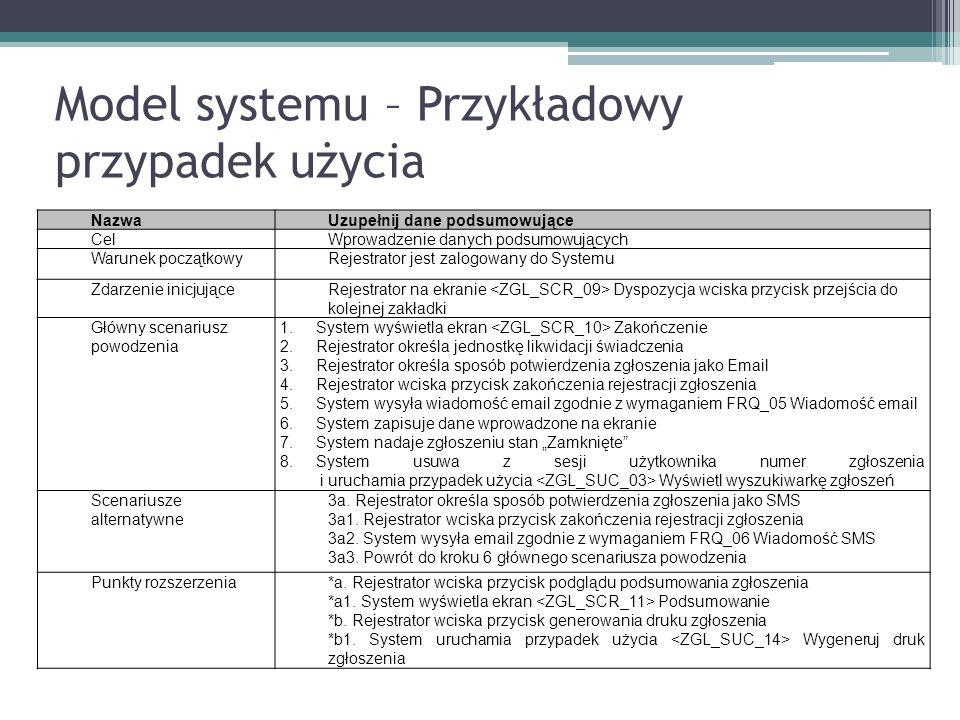 Model systemu – Przykładowy przypadek użycia NazwaUzupełnij dane podsumowujące CelWprowadzenie danych podsumowujących Warunek początkowyRejestrator jest zalogowany do Systemu Zdarzenie inicjująceRejestrator na ekranie Dyspozycja wciska przycisk przejścia do kolejnej zakładki Główny scenariusz powodzenia 1.System wyświetla ekran Zakończenie 2.Rejestrator określa jednostkę likwidacji świadczenia 3.Rejestrator określa sposób potwierdzenia zgłoszenia jako Email 4.Rejestrator wciska przycisk zakończenia rejestracji zgłoszenia 5.System wysyła wiadomość email zgodnie z wymaganiem FRQ_05 Wiadomość email 6.System zapisuje dane wprowadzone na ekranie 7.System nadaje zgłoszeniu stan Zamknięte 8.System usuwa z sesji użytkownika numer zgłoszenia i uruchamia przypadek użycia Wyświetl wyszukiwarkę zgłoszeń Scenariusze alternatywne 3a.