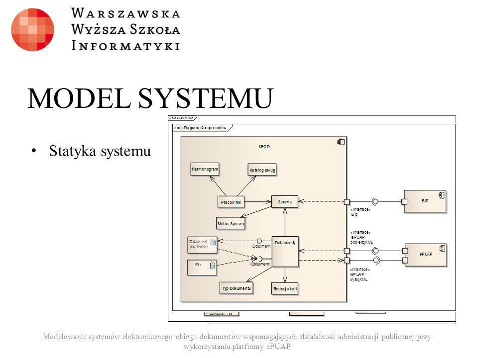 MODEL SYSTEMU Statyka systemu Modelowanie systemów elektronicznego obiegu dokumentów wspomagających działalność administracji publicznej przy wykorzys