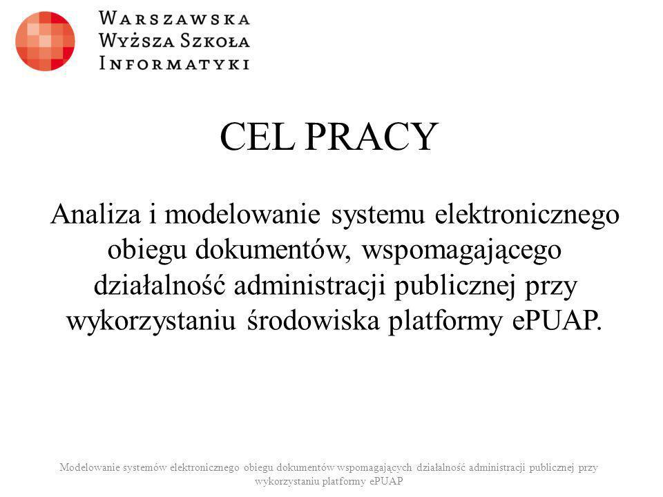 ZAKRES PRACY Dziedzina i sformułowanie problemu oraz hipotez roboczych Procesy modelowania SIZ Analiza problemu i identyfikacja rozwiązań Model systemu Implementacja wybranych funkcji systemu Modelowanie systemów elektronicznego obiegu dokumentów wspomagających działalność administracji publicznej przy wykorzystaniu platformy ePUAP
