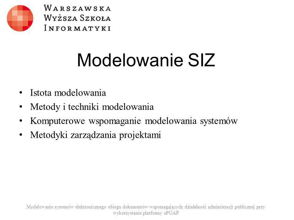 Modelowanie SIZ Istota modelowania Metody i techniki modelowania Komputerowe wspomaganie modelowania systemów Metodyki zarządzania projektami Modelowa