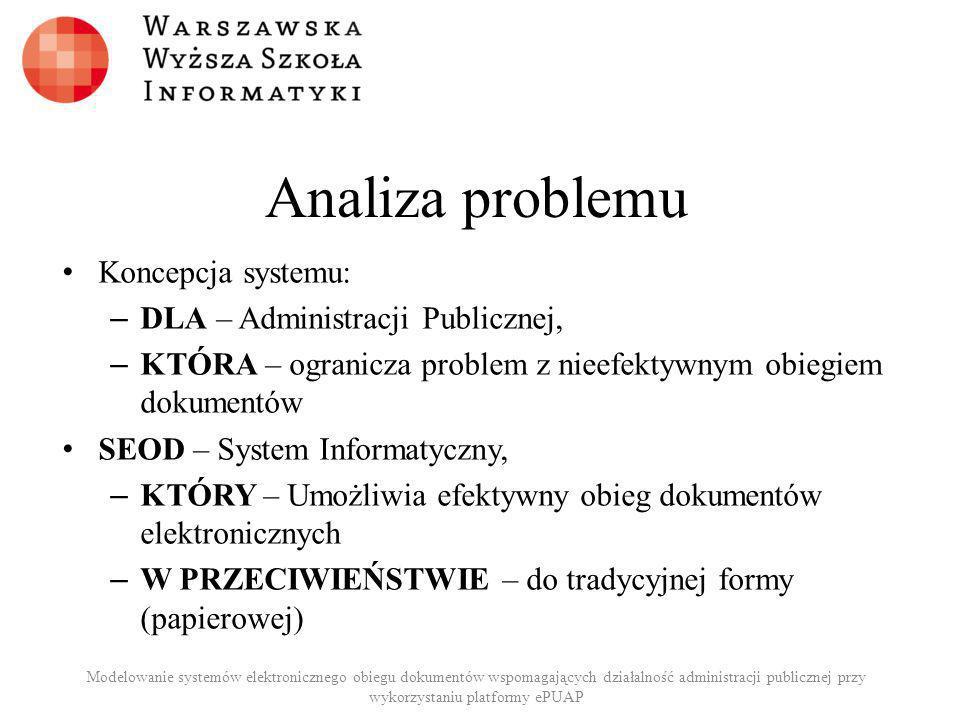 Analiza problemu Koncepcja systemu: – DLA – Administracji Publicznej, – KTÓRA – ogranicza problem z nieefektywnym obiegiem dokumentów SEOD – System In