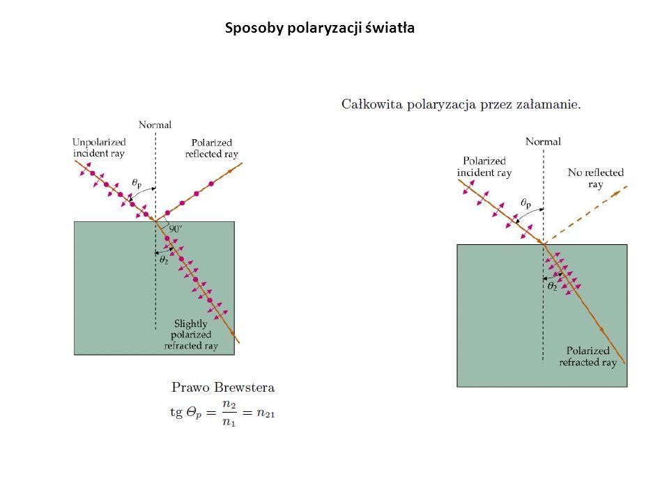 Sposoby polaryzacji światła