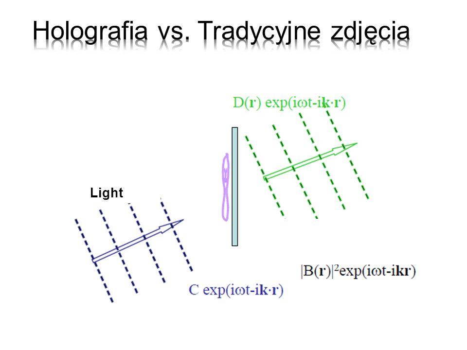 Hologram: Zatrzymuje skomplikowany front falowy światła, który przenosi całą wizualną informację o scenie By odtworzyć hologram należy zrekonstruować front falowy Otrzymany obraz będzie wyglądał jak oryginalna scena, oglądana przez okno określone przez hologram.