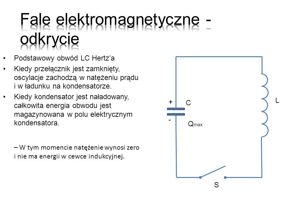 Podstawowy obwód LC Hertza Kiedy przełącznik jest zamknięty, oscylacje zachodzą w natężeniu prądu i w ładunku na kondensatorze. Kiedy kondensator jest