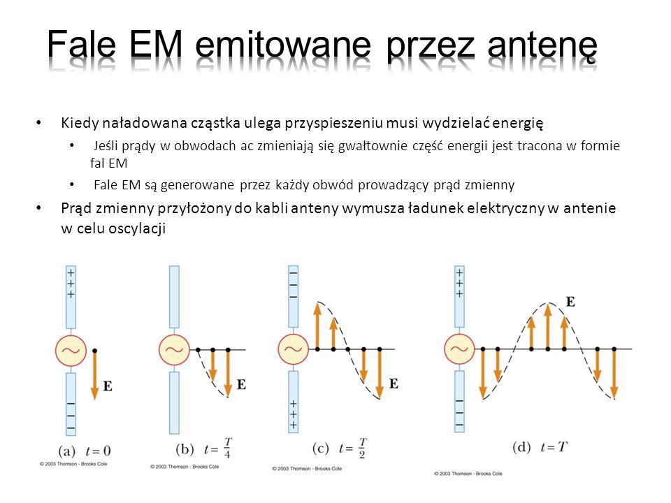Kiedy naładowana cząstka ulega przyspieszeniu musi wydzielać energię Jeśli prądy w obwodach ac zmieniają się gwałtownie część energii jest tracona w f