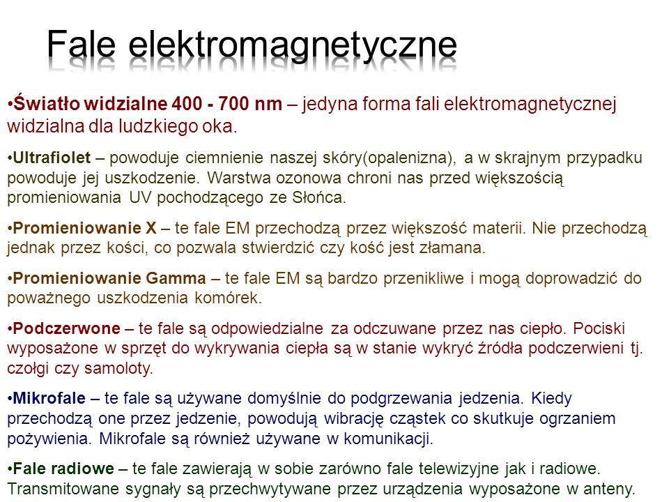 Światło widzialne 400 - 700 nm – jedyna forma fali elektromagnetycznej widzialna dla ludzkiego oka. Ultrafiolet – powoduje ciemnienie naszej skóry(opa