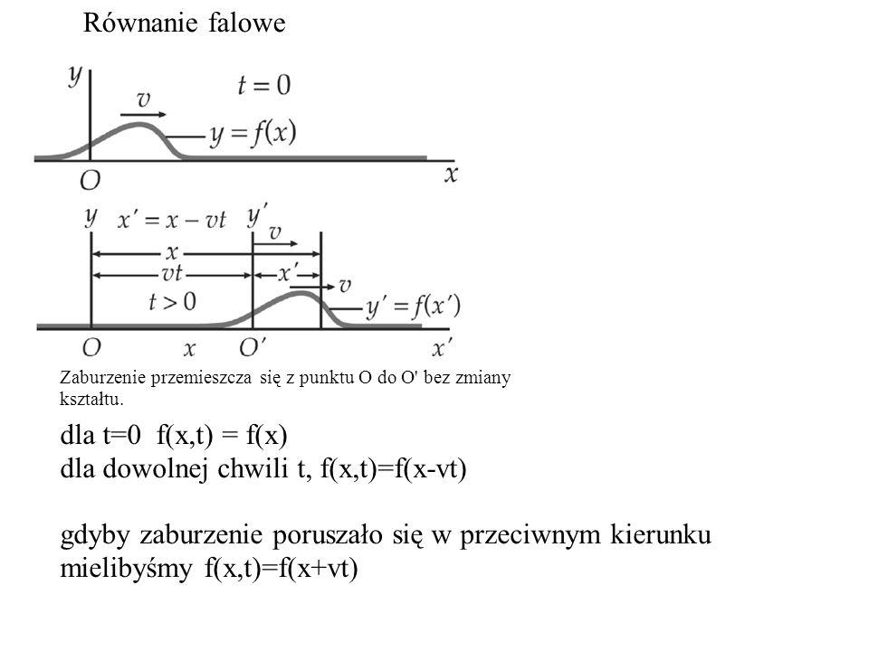 Równanie falowe Zaburzenie przemieszcza się z punktu O do O' bez zmiany kształtu. dla t=0 f(x,t) = f(x) dla dowolnej chwili t, f(x,t)=f(x-vt) gdyby za