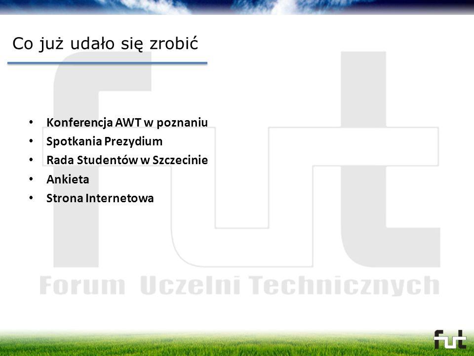 Co już udało się zrobić Konferencja AWT w poznaniu Spotkania Prezydium Rada Studentów w Szczecinie Ankieta Strona Internetowa