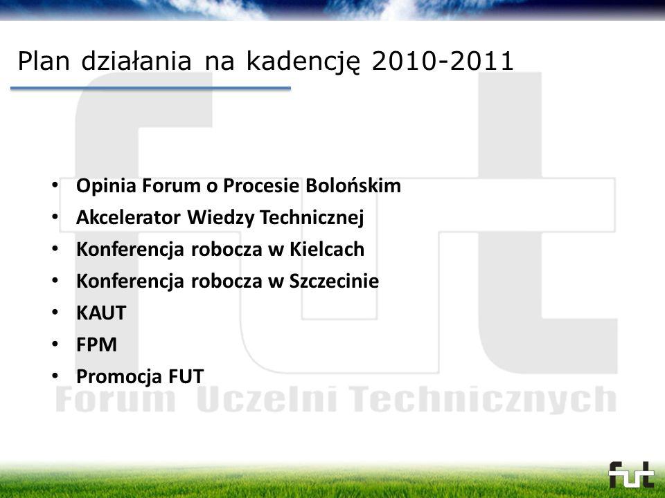 Plan działania na kadencję 2010-2011 Opinia Forum o Procesie Bolońskim Akcelerator Wiedzy Technicznej Konferencja robocza w Kielcach Konferencja roboc