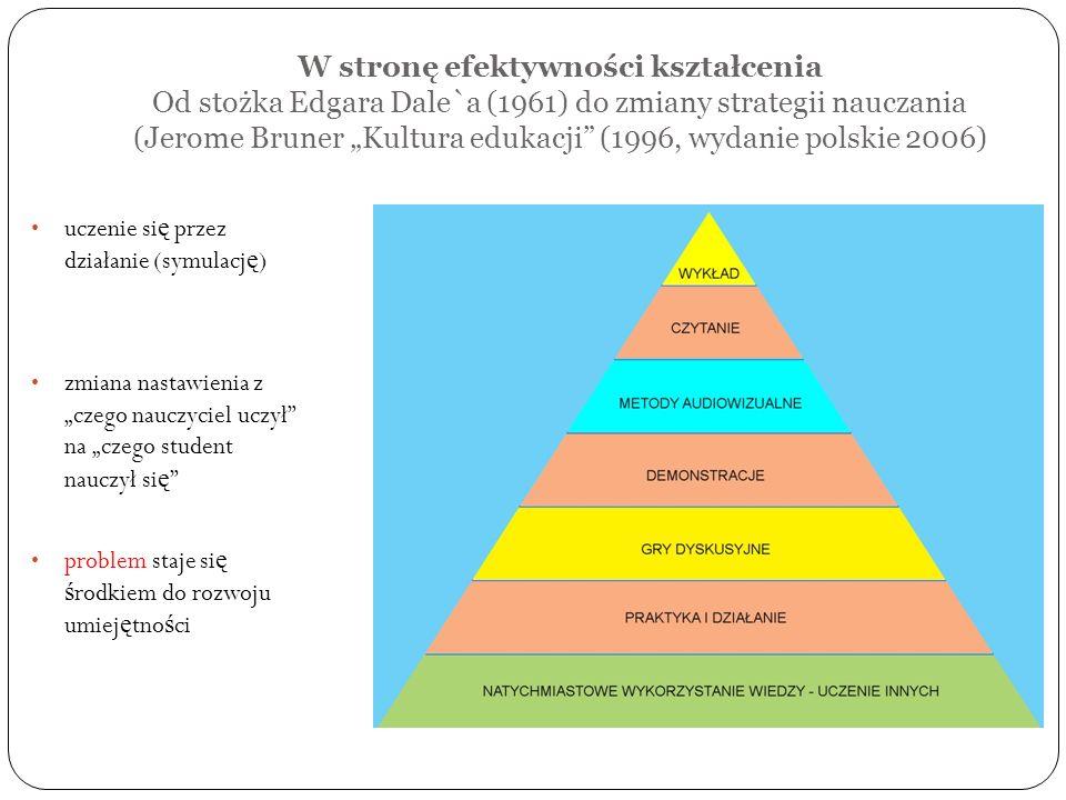 W stronę efektywności kształcenia Od stożka Edgara Dale`a (1961) do zmiany strategii nauczania (Jerome Bruner Kultura edukacji (1996, wydanie polskie