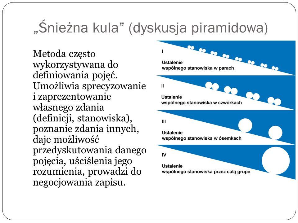 Śnieżna kula (dyskusja piramidowa) Metoda często wykorzystywana do definiowania pojęć. Umożliwia sprecyzowanie i zaprezentowanie własnego zdania (defi