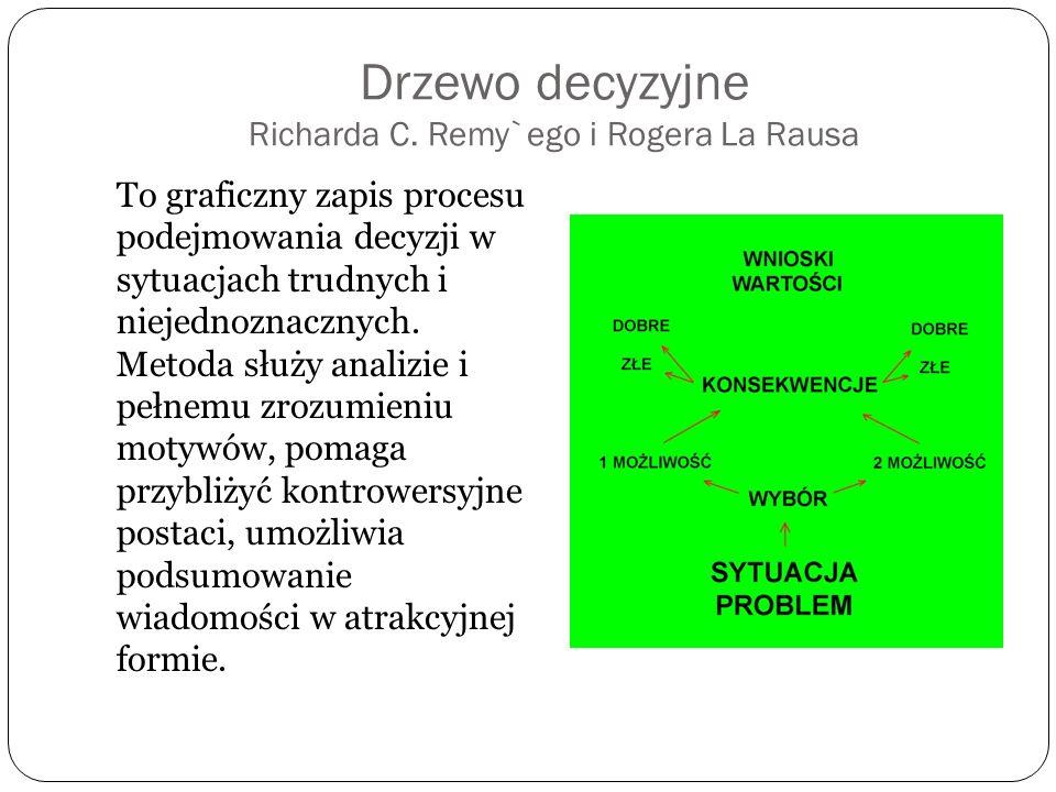 Drzewo decyzyjne Richarda C. Remy`ego i Rogera La Rausa To graficzny zapis procesu podejmowania decyzji w sytuacjach trudnych i niejednoznacznych. Met