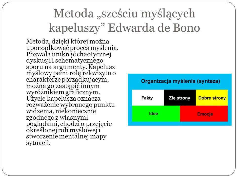Metoda sześciu myślących kapeluszy Edwarda de Bono Metoda, dzięki której można uporządkować proces myślenia. Pozwala uniknąć chaotycznej dyskusji i sc