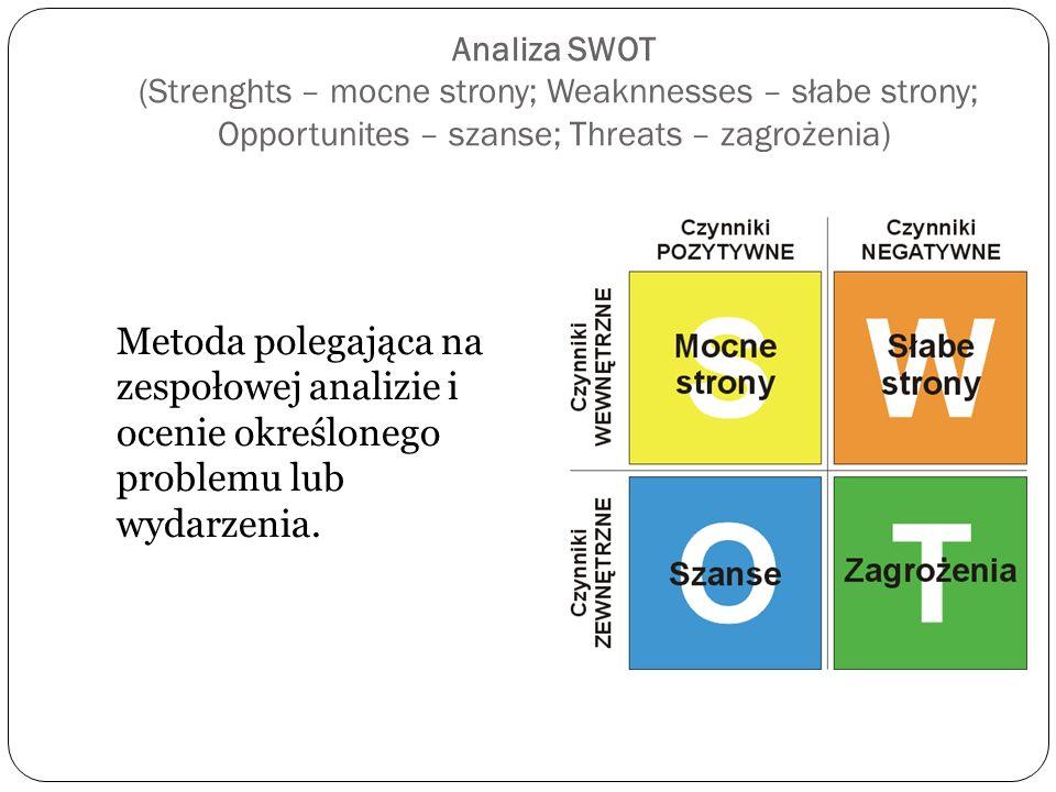 Analiza SWOT (Strenghts – mocne strony; Weaknnesses – słabe strony; Opportunites – szanse; Threats – zagrożenia) Metoda polegająca na zespołowej anali