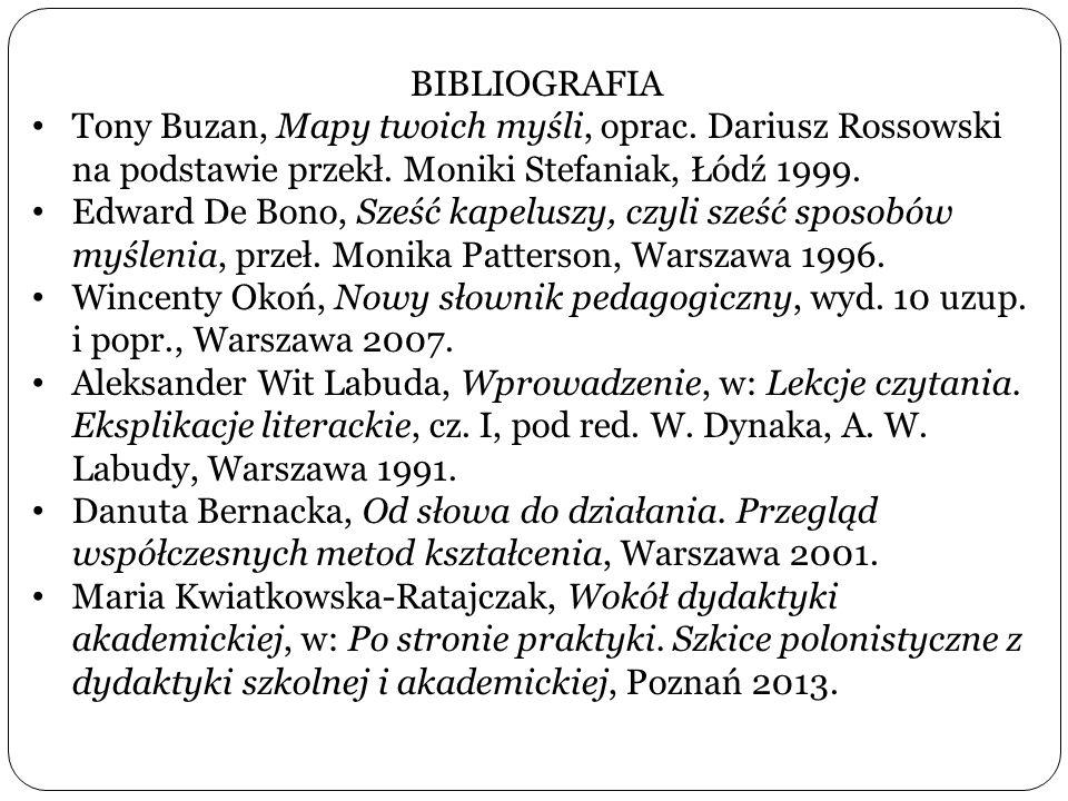 BIBLIOGRAFIA Tony Buzan, Mapy twoich myśli, oprac. Dariusz Rossowski na podstawie przekł. Moniki Stefaniak, Łódź 1999. Edward De Bono, Sześć kapeluszy
