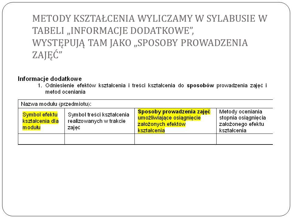Zaproszenie do dyskusji i wymiany doświadczeń ANETA GRODECKA anetgrodecka@wp.pl ZAKŁAD DYDAKTYKI LITERATURY I J Ę ZYKA POLSKIEGO
