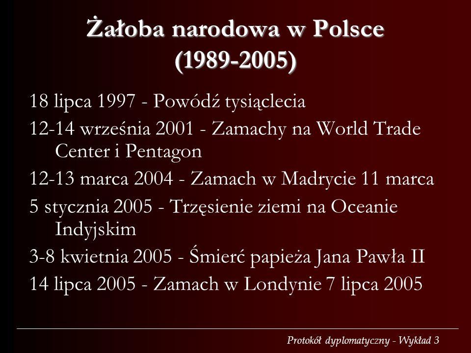 Protokół dyplomatyczny - Wykład 3 Żałoba narodowa w Polsce (1989-2005) 18 lipca 1997 - Powódź tysiąclecia 12-14 września 2001 - Zamachy na World Trade Center i Pentagon 12-13 marca 2004 - Zamach w Madrycie 11 marca 5 stycznia 2005 - Trzęsienie ziemi na Oceanie Indyjskim 3-8 kwietnia 2005 - Śmierć papieża Jana Pawła II 14 lipca 2005 - Zamach w Londynie 7 lipca 2005