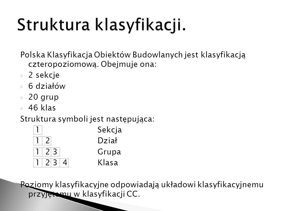 Polska Klasyfikacja Obiektów Budowlanych jest klasyfikacją czteropoziomową. Obejmuje ona: 2 sekcje 6 działów 20 grup 46 klas Struktura symboli jest na